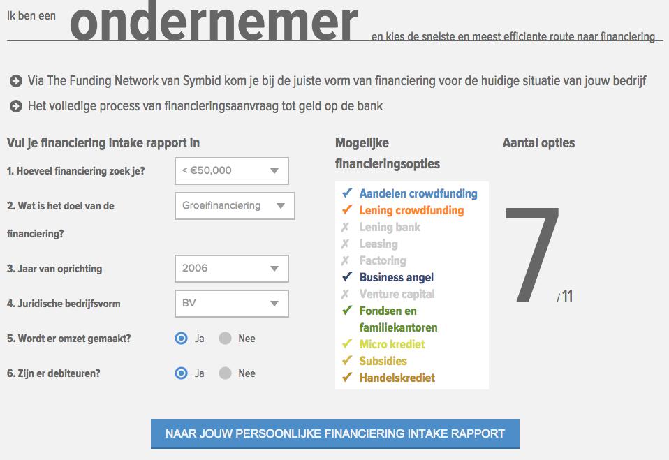 financieringscan van Symbid the funding network laat snel zien welke financieringsopties er zijn